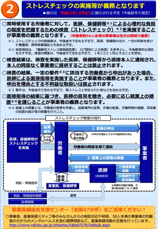 東京海上日動の「経営・労務サポートサービス」のご案内